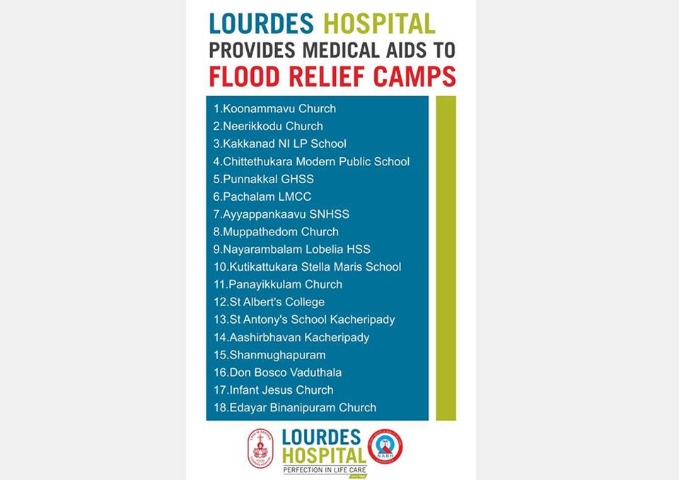 list of best hospital in kochi